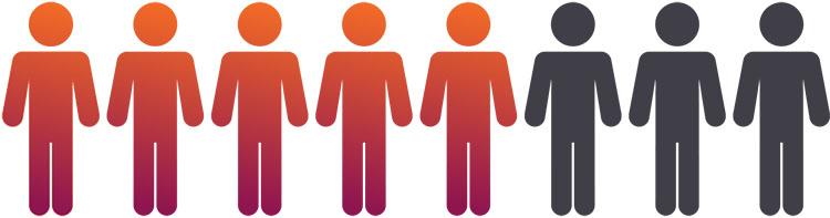People infographic illuminance Solutions