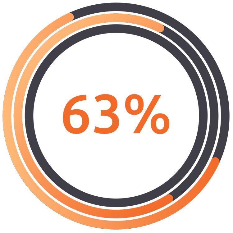 Statistics illuminance Solutions website 63 %
