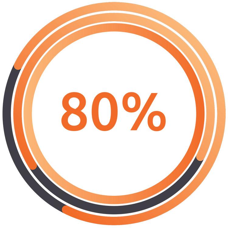 Statistics illuminance Solutions website 80 %