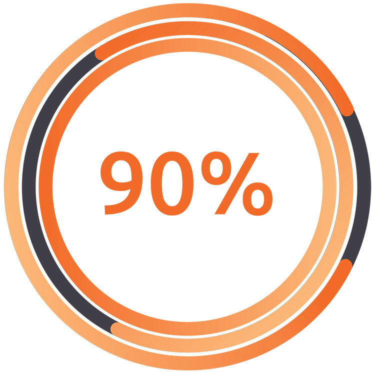 Statistics illuminance Solutions website 90 %
