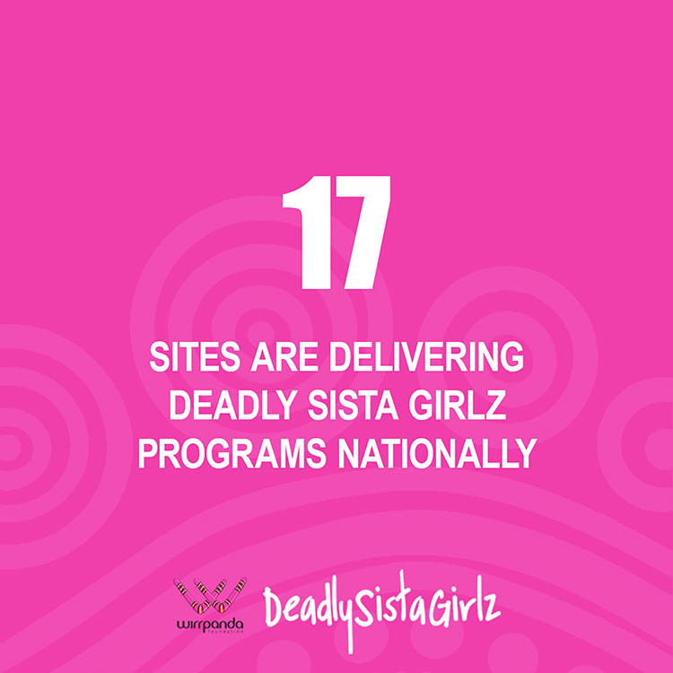 17 sites are delivering deadly sister girlz programs nationally