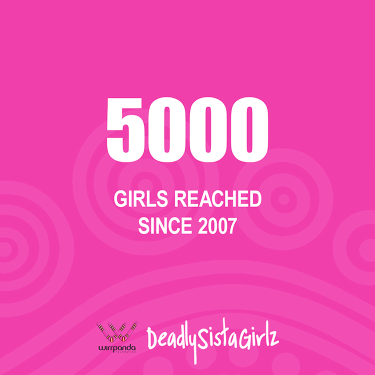 5000 girls are reached since 2007