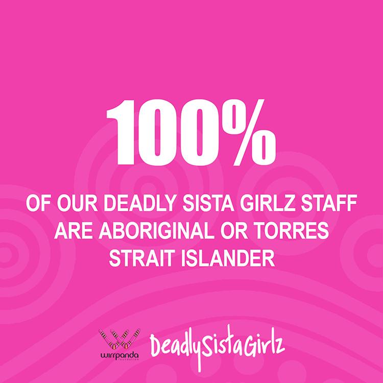 100% of deadly sister girlz staff are aboriginal or Torres Strait islander